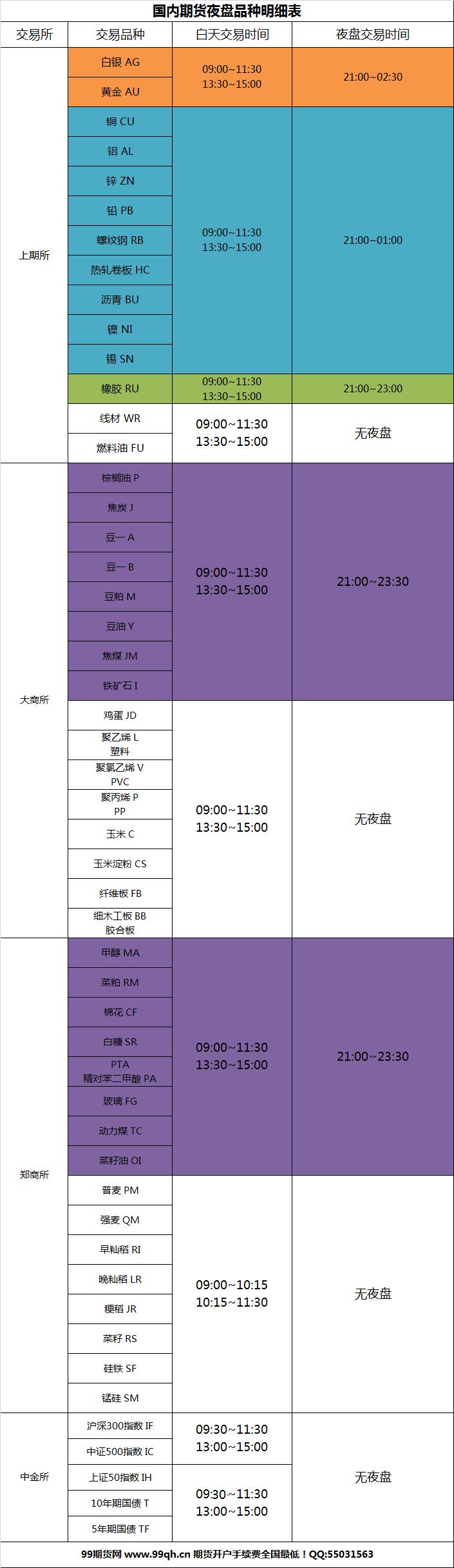 夜盘时间表.png